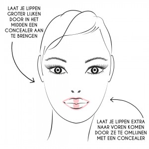 concealer.lippen